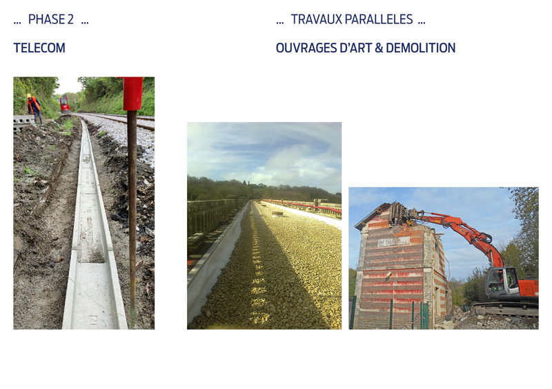 Montage photos phase 2 travaux parallles PNG